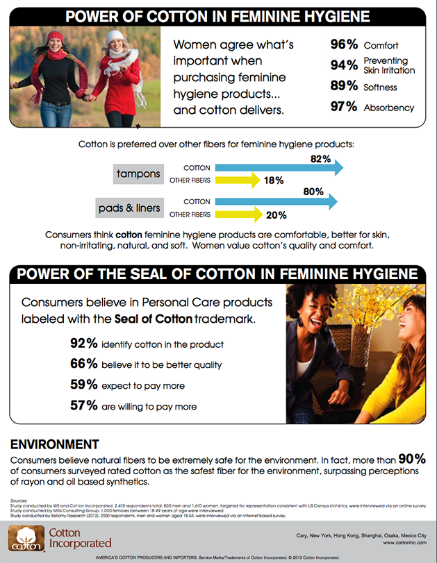 power of cotton in feminine hygiene | barnhardt cotton